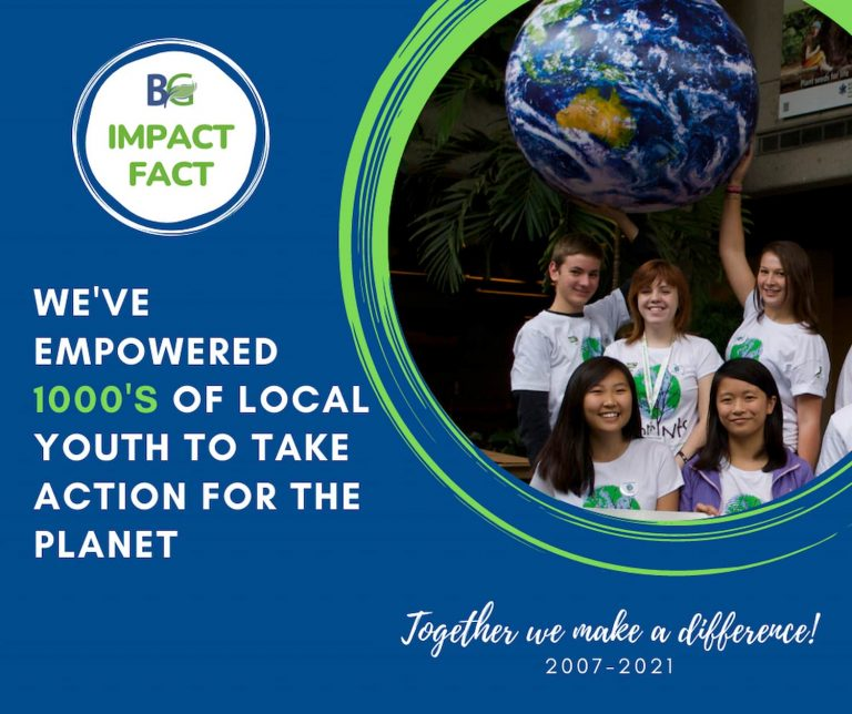 impact-youth-2021-content